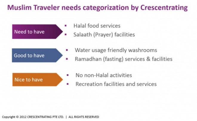 Muslim-traveler-needs