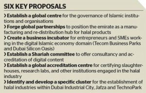 Six Key Proposals